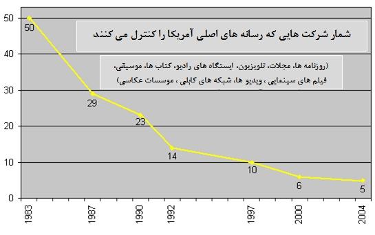 [تصویر: graph.jpg]